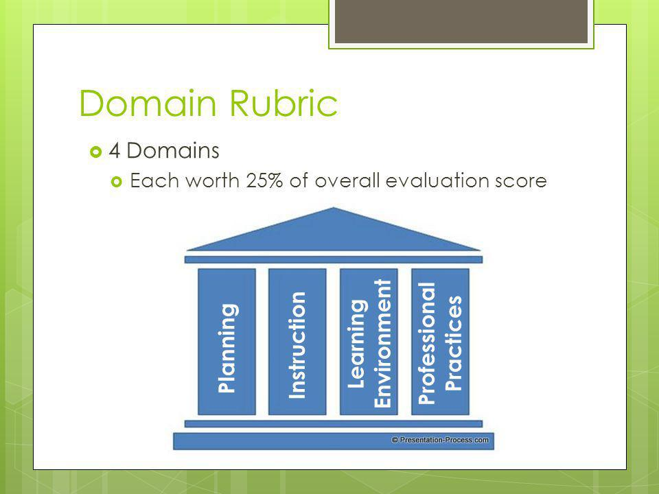 Domain Rubric  4 Domains  Each worth 25% of overall evaluation score Planning Instruction Learning Environment Professional Practices