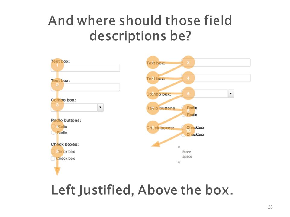 28 And where should those field descriptions be Left Justified, Above the box.
