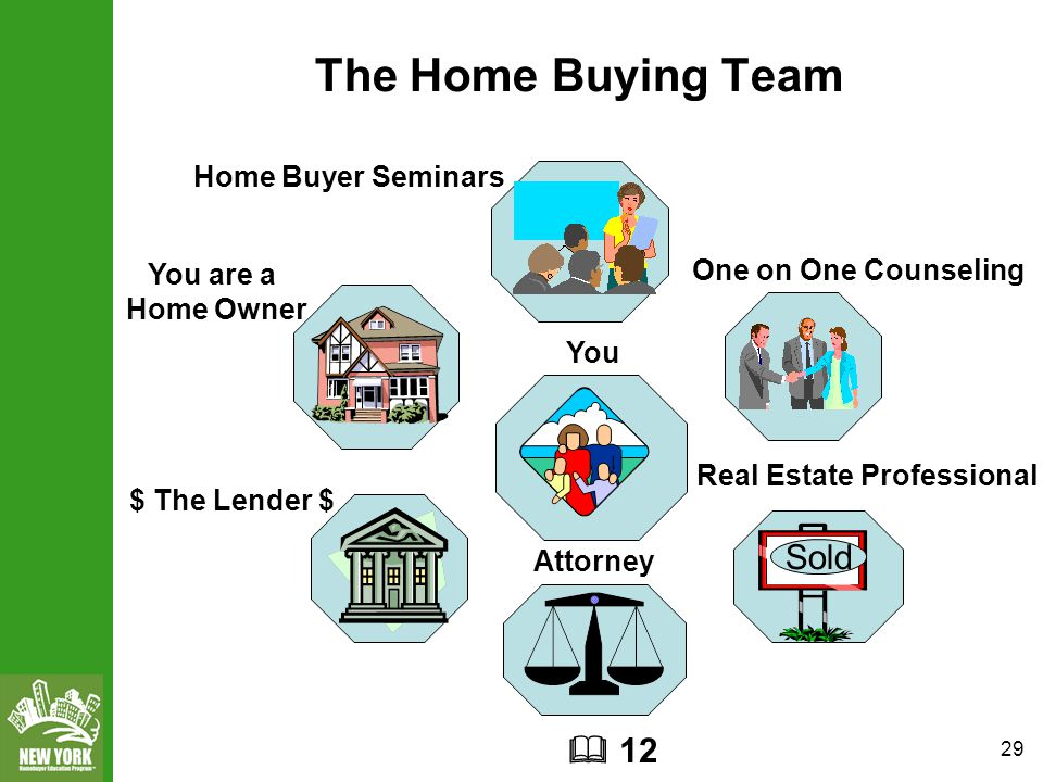 29 The Home Buying Team Sold Home Buyer Seminars One on One Counseling You are a Home Owner $ The Lender $ You Attorney Real Estate Professional  12