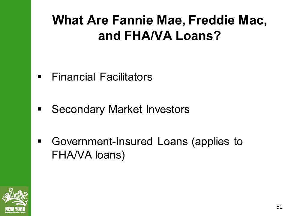 52 What Are Fannie Mae, Freddie Mac, and FHA/VA Loans.