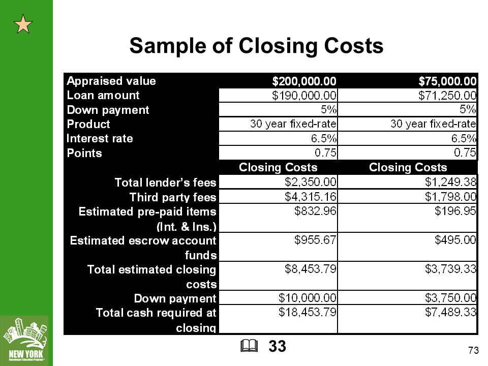 73 Sample of Closing Costs  33