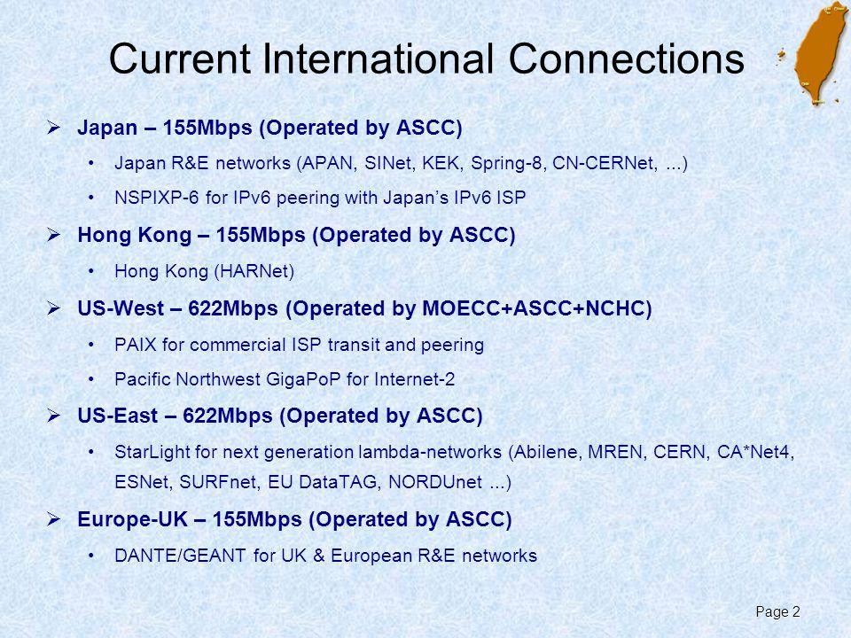 Page 3 Current International Connections Japan US-West US-East Hong Kong HARNet Europe- UK 155Mbps 622Mbps