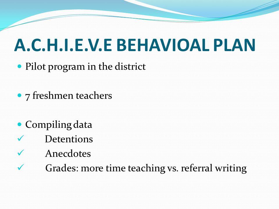 A.C.H.I.E.V.E BEHAVIOAL PLAN Pilot program in the district 7 freshmen teachers Compiling data Detentions Anecdotes Grades: more time teaching vs.