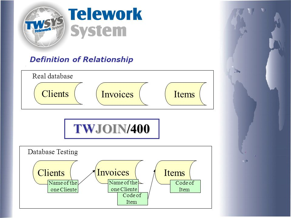 Clients InvoicesItems Real database Clients Name of the one Cliente Invoices Name of the one Cliente Code of Item Items Code of Item Database Testing TWJOIN/400 Definition of Relationship Example