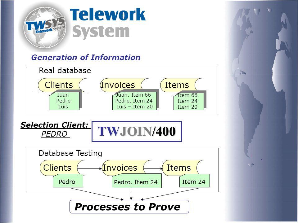TWJOIN/400 ClientsInvoicesItems Real database Juan Pedro Luis Juan Pedro Luis Juan. Item 66 Pedro. Item 24 Luis – Item 20 Juan. Item 66 Pedro. Item 24