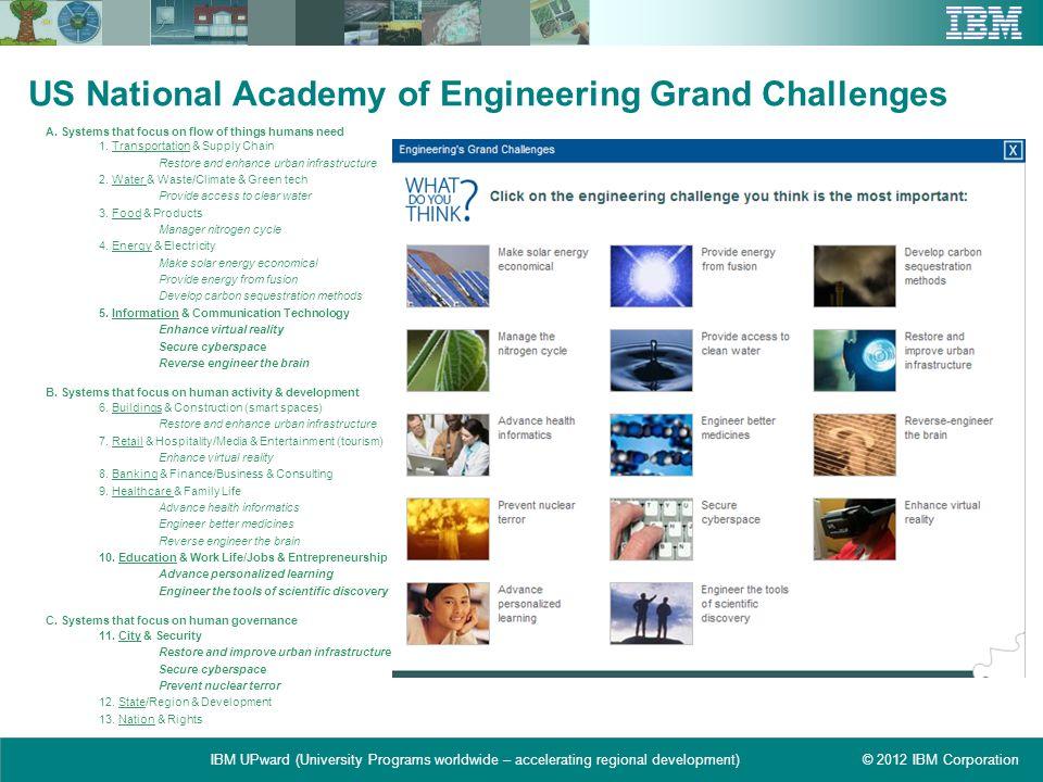 © 2012 IBM CorporationIBM UPward (University Programs worldwide – accelerating regional development) US National Academy of Engineering Grand Challeng