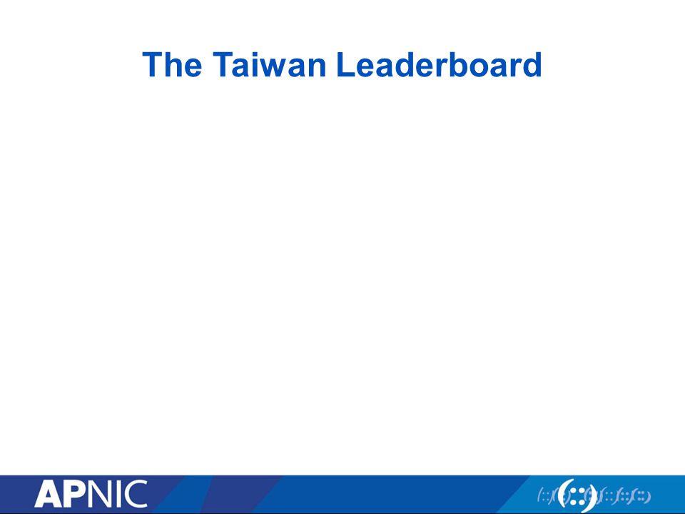 The Taiwan Leaderboard