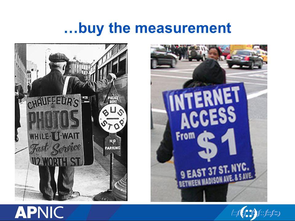 …buy the measurement