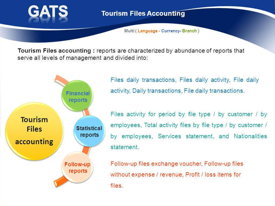 Multi ( Language - Currency- Branch ) Airline Reports Tickets Reports Tourism Files accounting Files daily transactions, Files daily activity, File daily activity, Daily transactions, File daily transactions.
