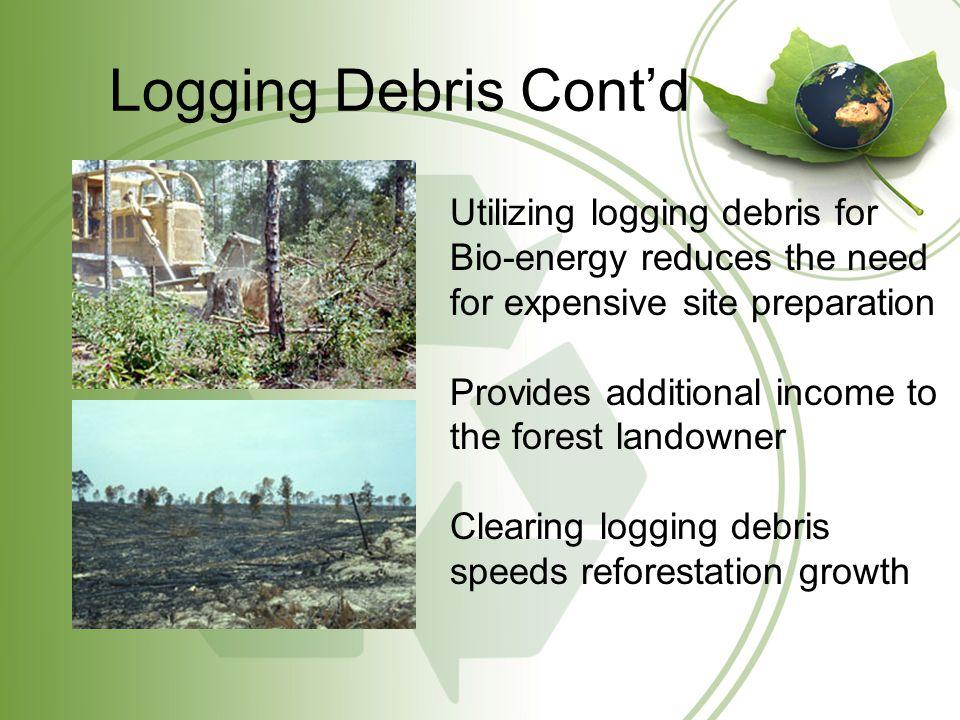 Urban Wood Waste 660 lbs/person/year in U.S.