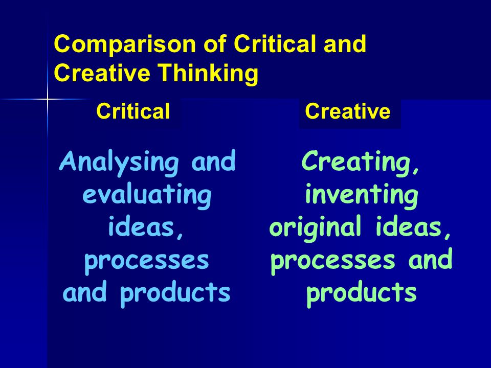 Analysing and evaluating ideas, processes and products CriticalCreative Creating, inventing original ideas, processes and products Comparison of Critical and Creative Thinking