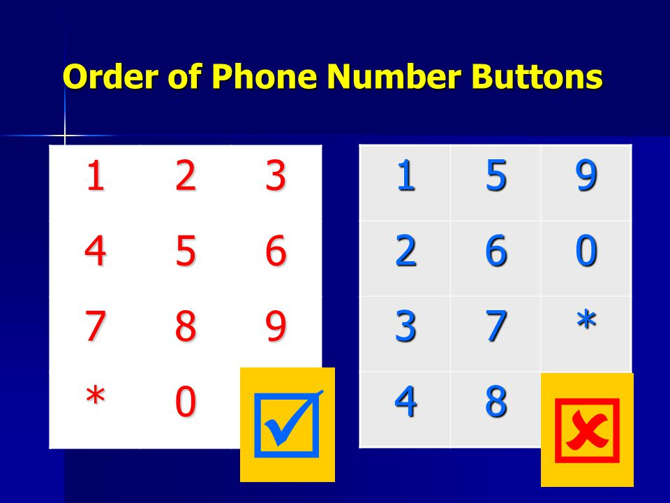 Order of Phone Number Buttons 123 456 789 *0# 159260 37* 48#  