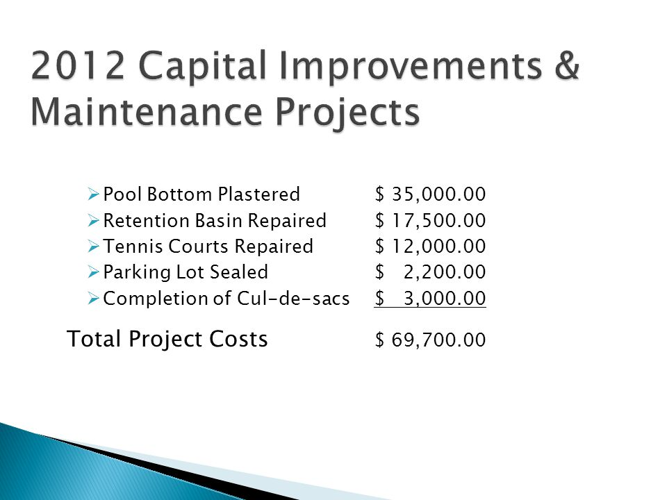 Pool Bottom Plastered$ 35,000.00  Retention Basin Repaired$ 17,500.00  Tennis Courts Repaired$ 12,000.00  Parking Lot Sealed$ 2,200.00  Completion of Cul-de-sacs$ 3,000.00 Total Project Costs $ 69,700.00