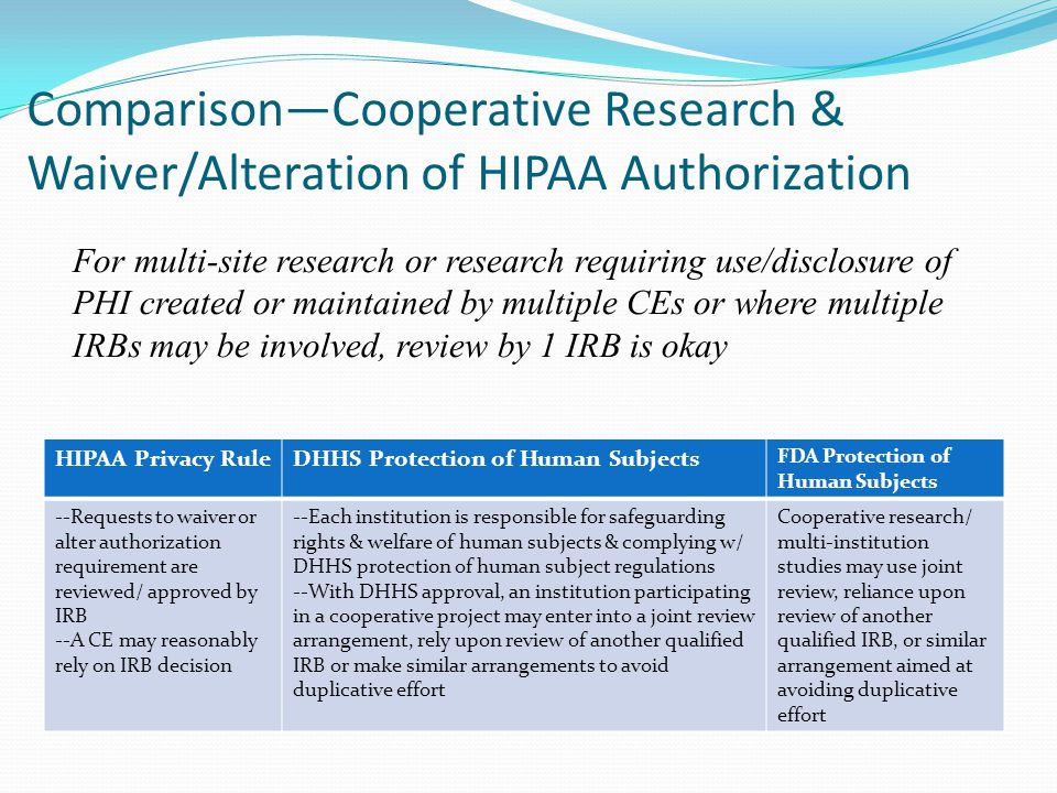 Comparison—Cooperative Research & Waiver/Alteration of HIPAA Authorization HIPAA Privacy RuleDHHS Protection of Human Subjects FDA Protection of Human