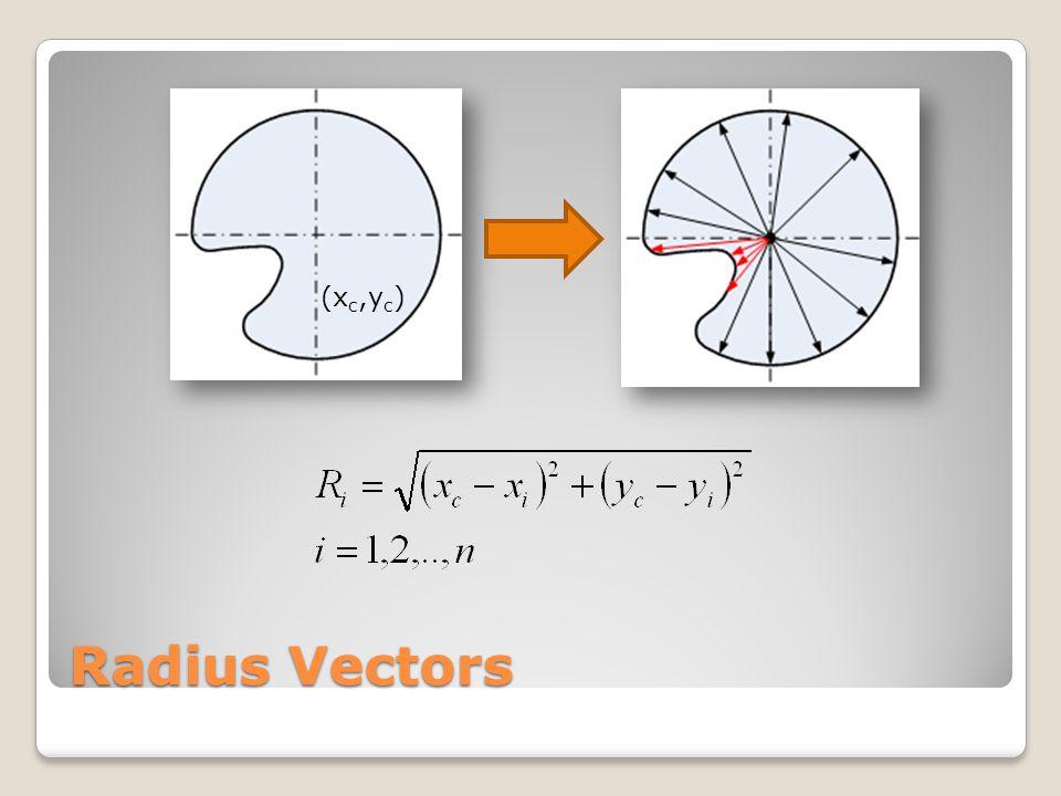Radius Vectors (x c,y c )