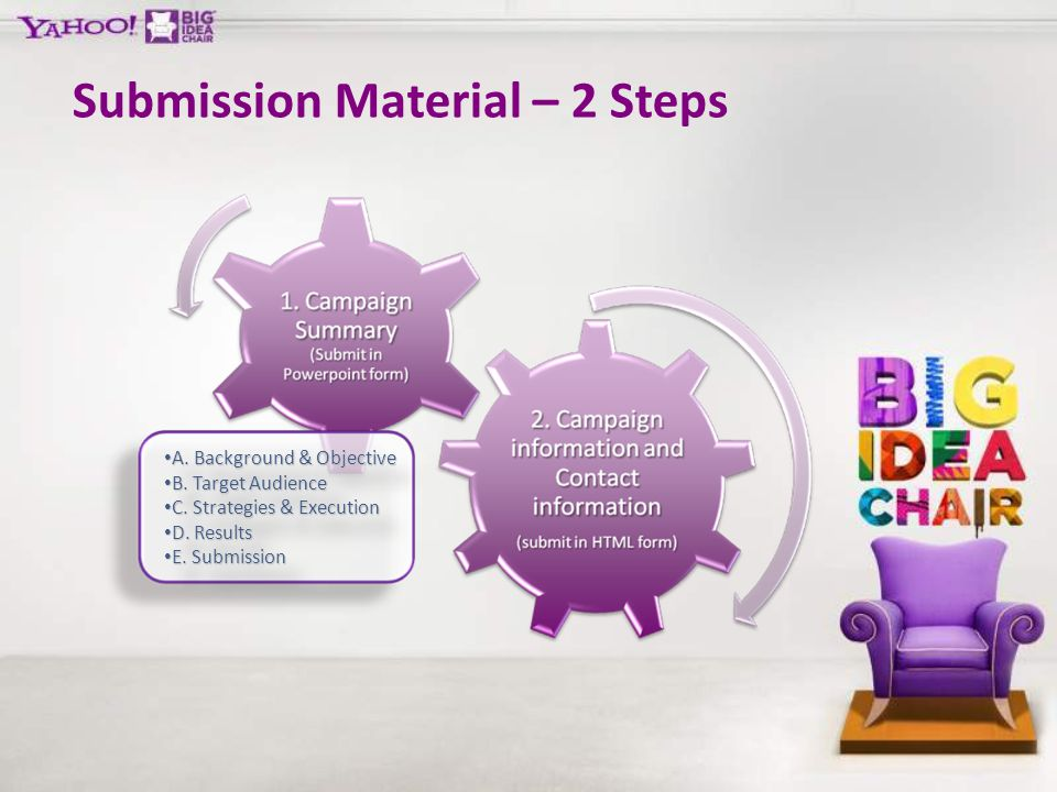 Submission Material – 2 Steps A. Background & Objective A. Background & Objective B. Target Audience B. Target Audience C. Strategies & Execution C. S