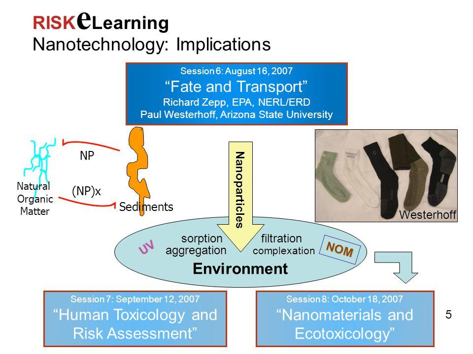 "Environment Session 6: August 16, 2007 ""Fate and Transport"" Richard Zepp, EPA, NERL/ERD Paul Westerhoff, Arizona State University Nanotechnology: Impl"