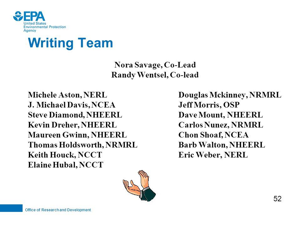 Office of Research and Development Writing Team Nora Savage, Co-Lead Randy Wentsel, Co-lead Michele Aston, NERLDouglas Mckinney, NRMRL J. Michael Davi