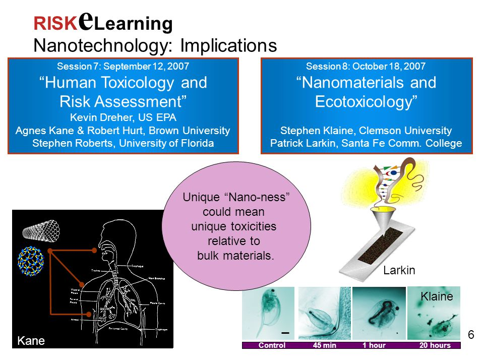 Session 7: September 12, 2007 Human Toxicology and Risk Assessment Kevin Dreher, US EPA Agnes Kane & Robert Hurt, Brown University Stephen Roberts, University of Florida Nanotechnology: Implications RISK e Learning Session 8: October 18, 2007 Nanomaterials and Ecotoxicology Stephen Klaine, Clemson University Patrick Larkin, Santa Fe Comm.
