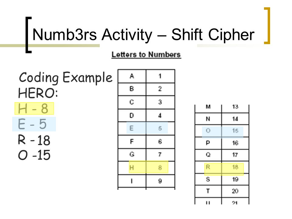 Numb3rs Activity – Shift Cipher Coding Example HERO: H - 8 E - 5 R - O - 18 15