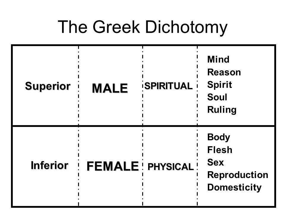 The Greek Dichotomy Mind Reason Spirit Soul Ruling Body Flesh Sex Reproduction Domesticity Superior Inferior SPIRITUAL PHYSICAL MALE FEMALE