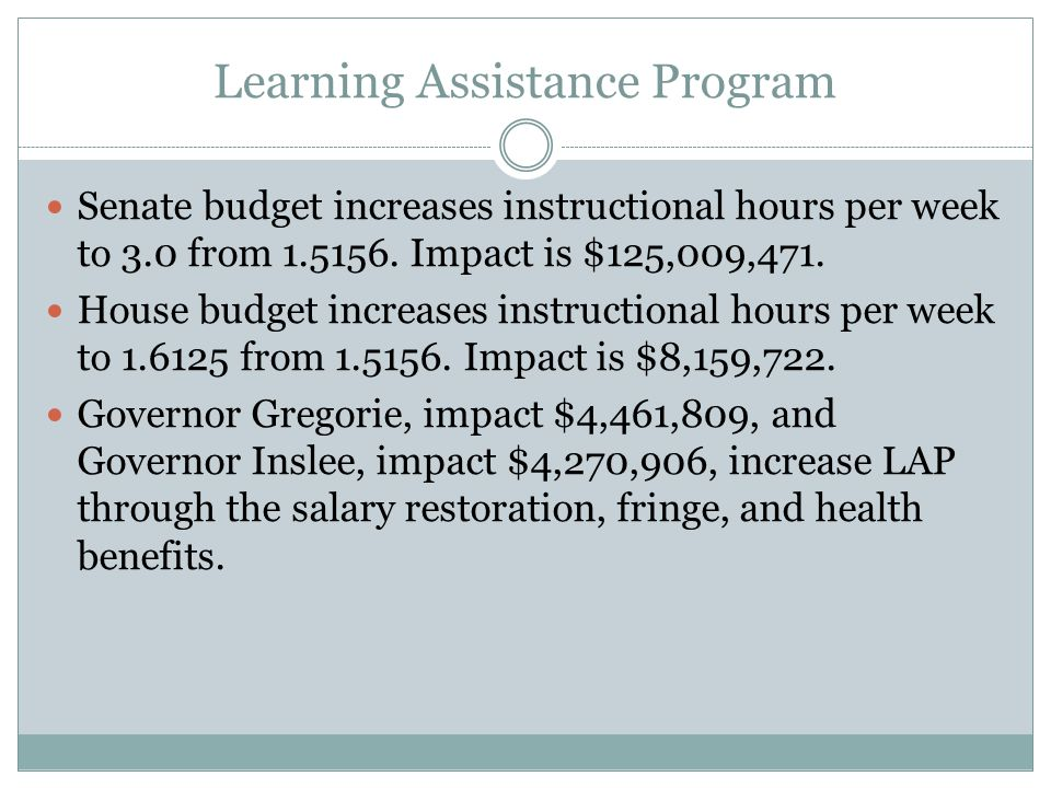 Learning Assistance Program Senate budget increases instructional hours per week to 3.0 from 1.5156.