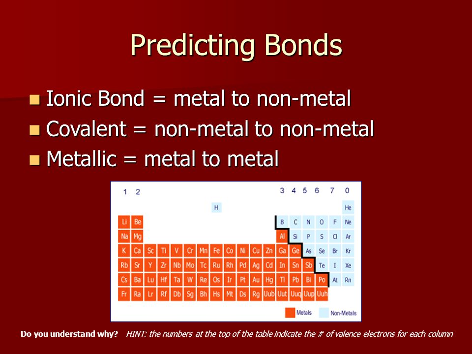 Predicting Bonds Ionic Bond = metal to non-metal Ionic Bond = metal to non-metal Covalent = non-metal to non-metal Covalent = non-metal to non-metal Metallic = metal to metal Metallic = metal to metal Do you understand why.