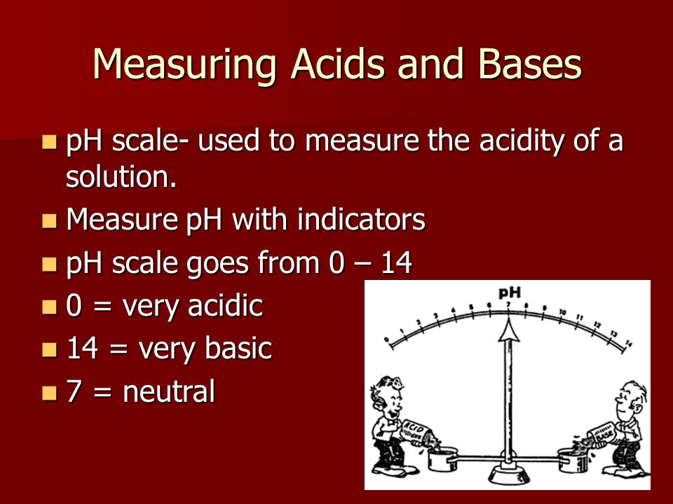 Measuring Acids and Bases pH scale- used to measure the acidity of a solution.