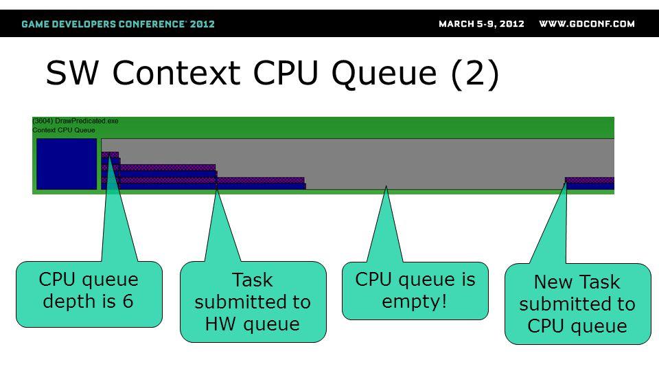 SW Context CPU Queue (2) CPU queue depth is 6 Task submitted to HW queue CPU queue is empty! New Task submitted to CPU queue