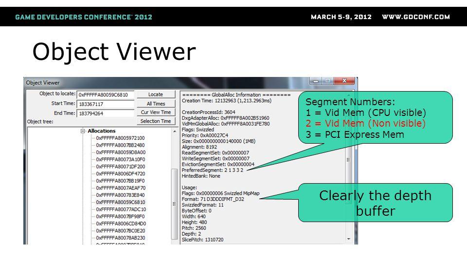 Object Viewer Segment Numbers: 1 = Vid Mem (CPU visible) 2 = Vid Mem (Non visible) 3 = PCI Express Mem Clearly the depth buffer