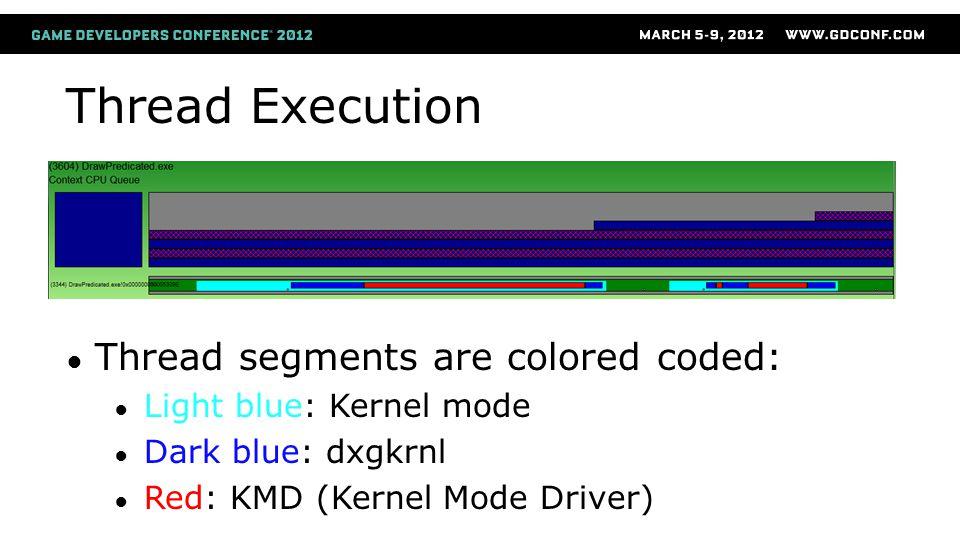 Thread Execution ● Thread segments are colored coded: ● Light blue: Kernel mode ● Dark blue: dxgkrnl ● Red: KMD (Kernel Mode Driver)