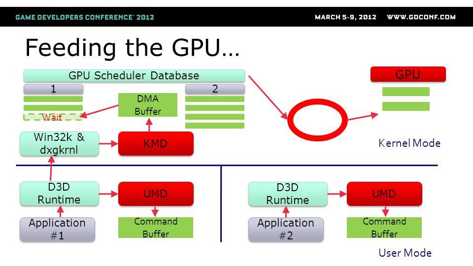 Application #1 D3D Runtime UMD Command Buffer Application #2 Application #2 D3D Runtime UMD Command Buffer User Mode Kernel Mode GPU Scheduler Databas