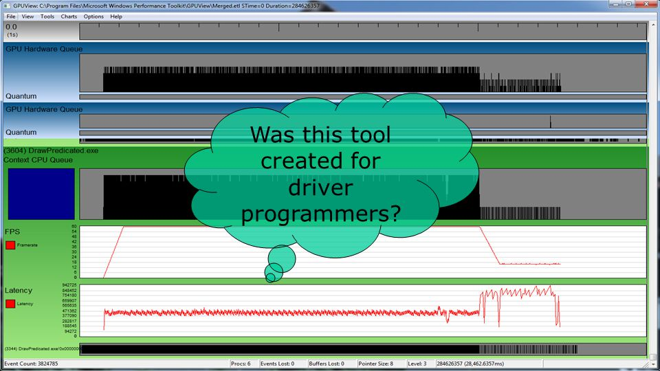 Was this tool created for driver programmers?