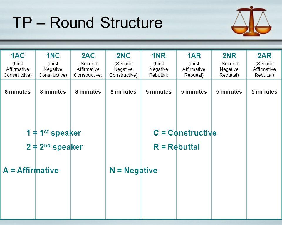 TP – Round Structure 1AC (First Affirmative Constructive) 1NC (First Negative Constructive) 2AC (Second Affirmative Constructive) 2NC (Second Negative Constructive) 1NR (First Negative Rebuttal) 1AR (First Affirmative Rebuttal) 2NR (Second Negative Rebuttal) 2AR (Second Affirmative Rebuttal) 8 minutes 5 minutes C = Constructive R = Rebuttal A = Affirmative N = Negative 1 = 1 st speaker 2 = 2 nd speaker