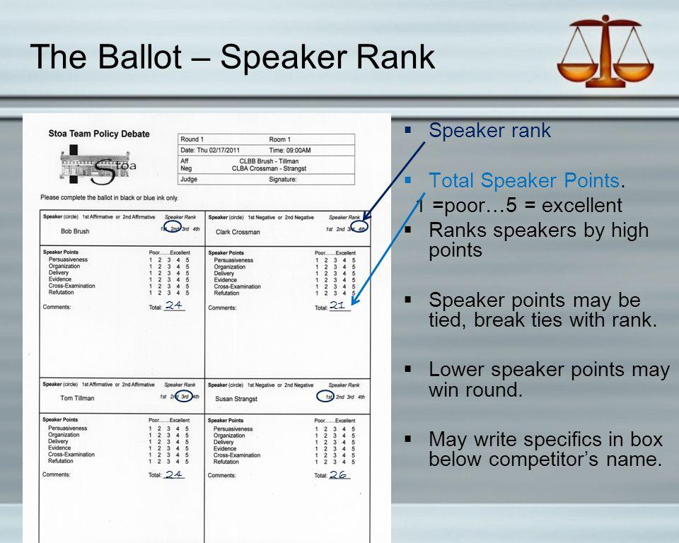 The Ballot – Speaker Rank  Speaker rank  Total Speaker Points.