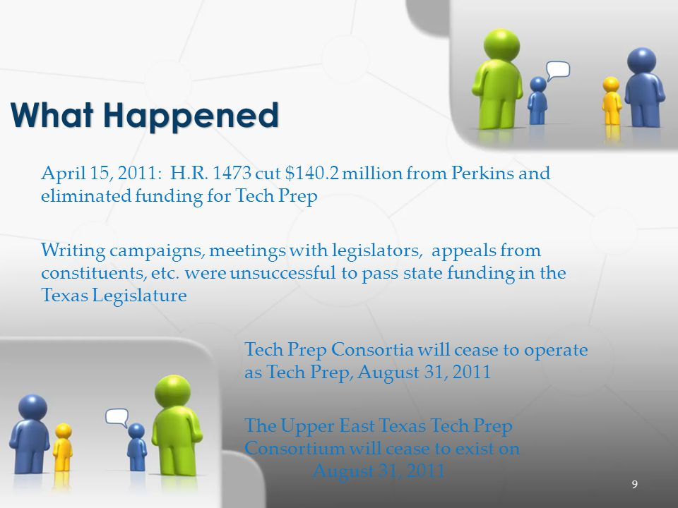 9 April 15, 2011: H.R. 1473 cut $140.2 million from Perkins and eliminated funding for Tech Prep Writing campaigns, meetings with legislators, appeals
