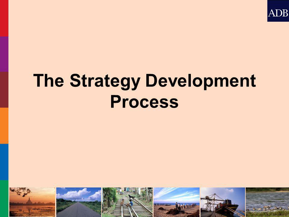 The Strategy Development Process