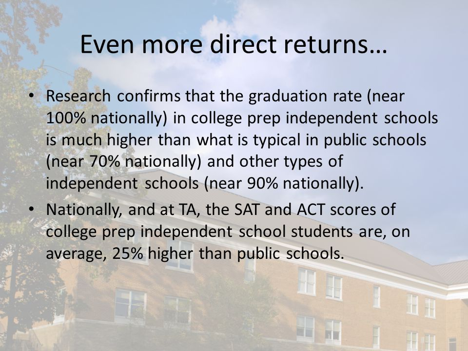 Even more direct returns… Research confirms that the graduation rate (near 100% nationally) in college prep independent schools is much higher than what is typical in public schools (near 70% nationally) and other types of independent schools (near 90% nationally).