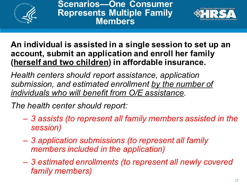 Scenarios—One Consumer Represents Multiple Family Members An individual is assisted in a single session to set up an account, submit an application an