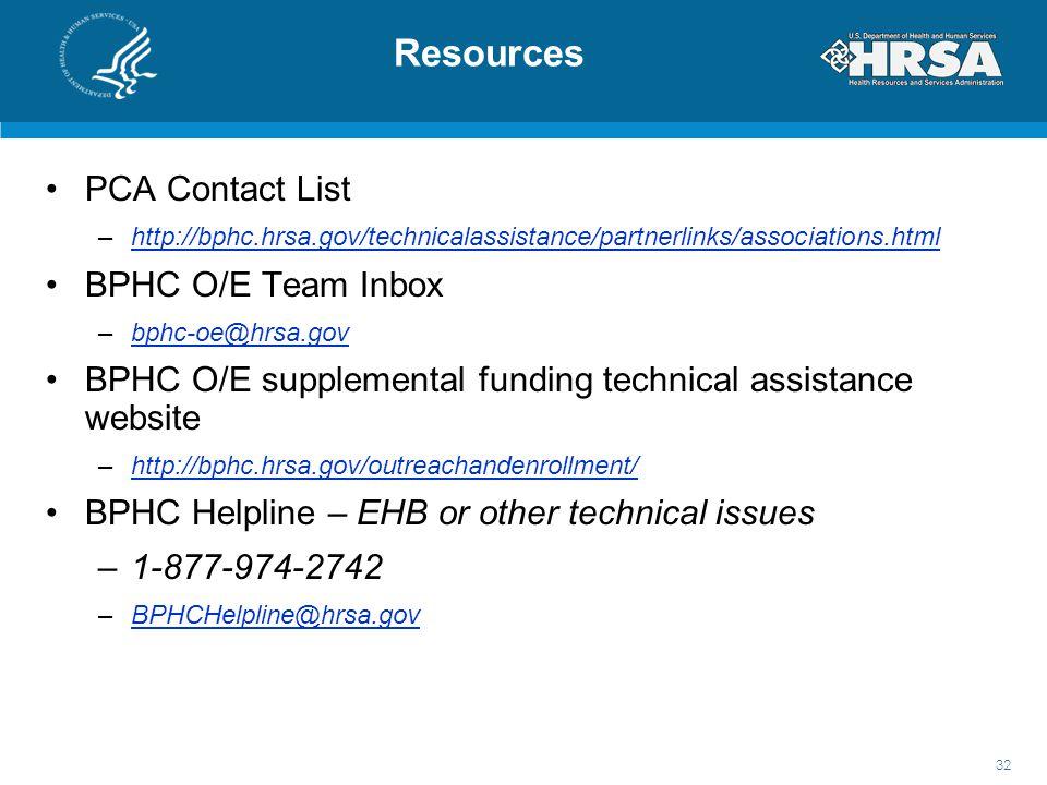 Resources PCA Contact List –http://bphc.hrsa.gov/technicalassistance/partnerlinks/associations.htmlhttp://bphc.hrsa.gov/technicalassistance/partnerlin