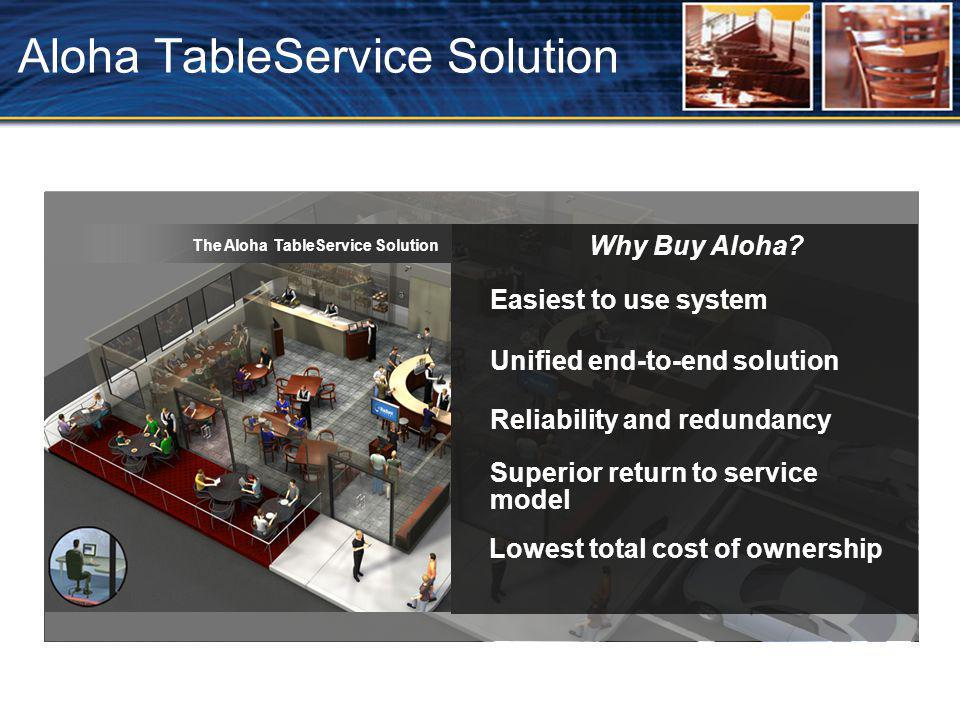 Aloha TableService Solution Easiest to use system Unified end-to-end solution Reliability and redundancy Why Buy Aloha.