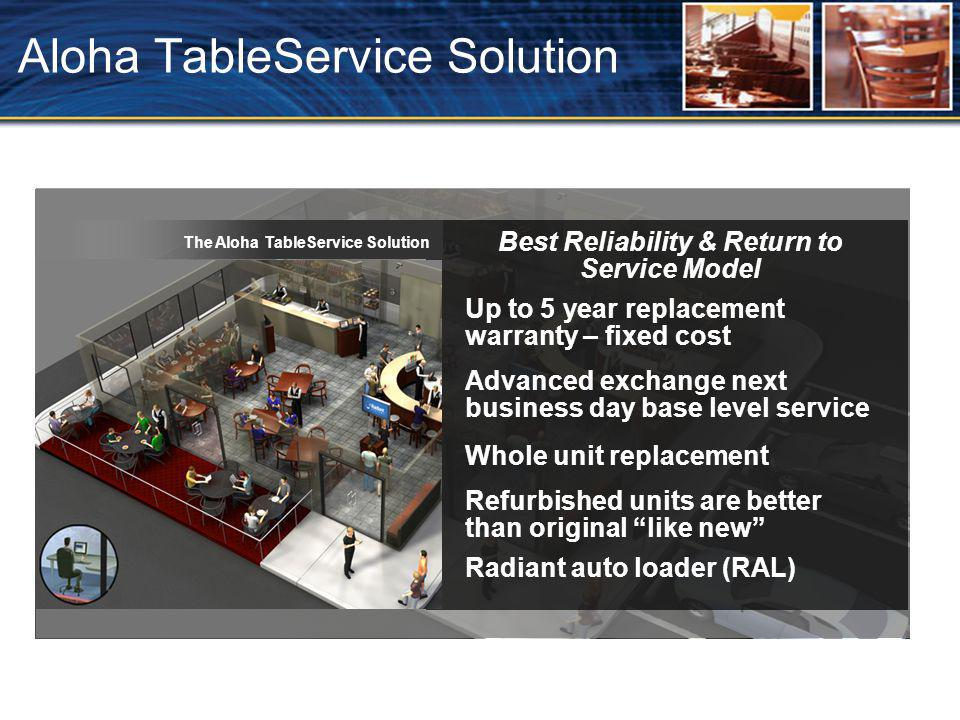 Aloha TableService Solution Up to 5 year replacement warranty – fixed cost Whole unit replacement Best Reliability & Return to Service Model Advanced exchange next business day base level service Radiant auto loader (RAL) Refurbished units are better than original like new The Aloha TableService Solution