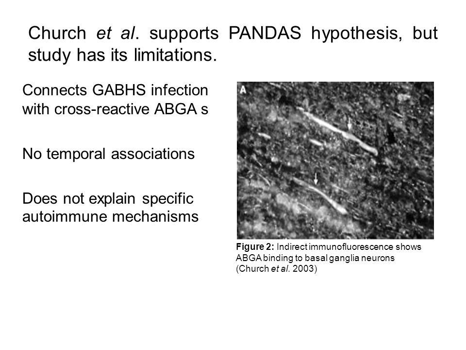 Church et al. supports PANDAS hypothesis, but study has its limitations.