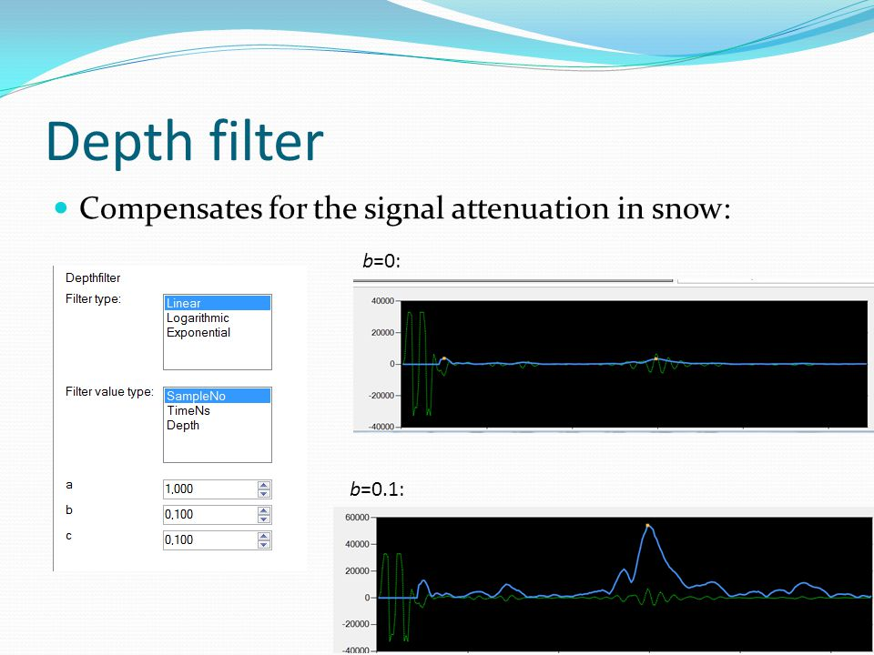 Depth filter Compensates for the signal attenuation in snow: b=0: b=0.1: