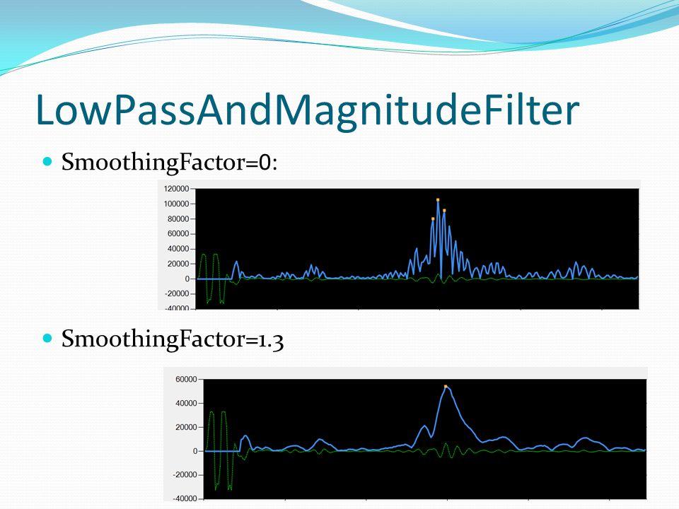 LowPassAndMagnitudeFilter SmoothingFactor=0: SmoothingFactor=1.3