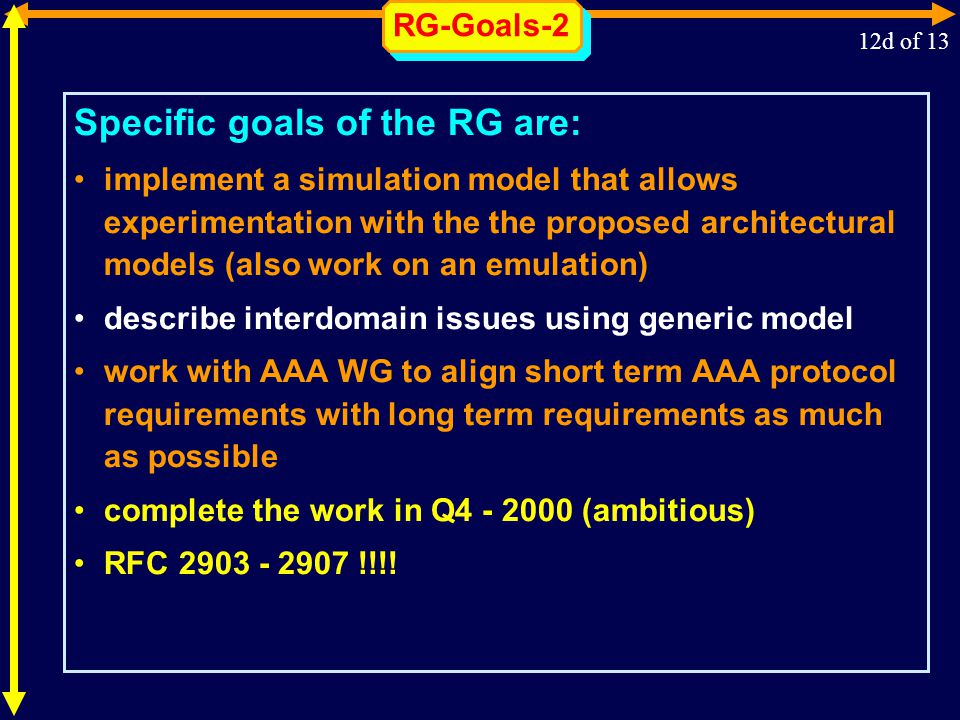RG-Goals-2 Specific goals of the RG are: implement a simulation model that allows experimentation with the the proposed architectural models (also work on an emulation) describe interdomain issues using generic model work with AAA WG to align short term AAA protocol requirements with long term requirements as much as possible complete the work in Q4 - 2000 (ambitious) RFC 2903 - 2907 !!!.