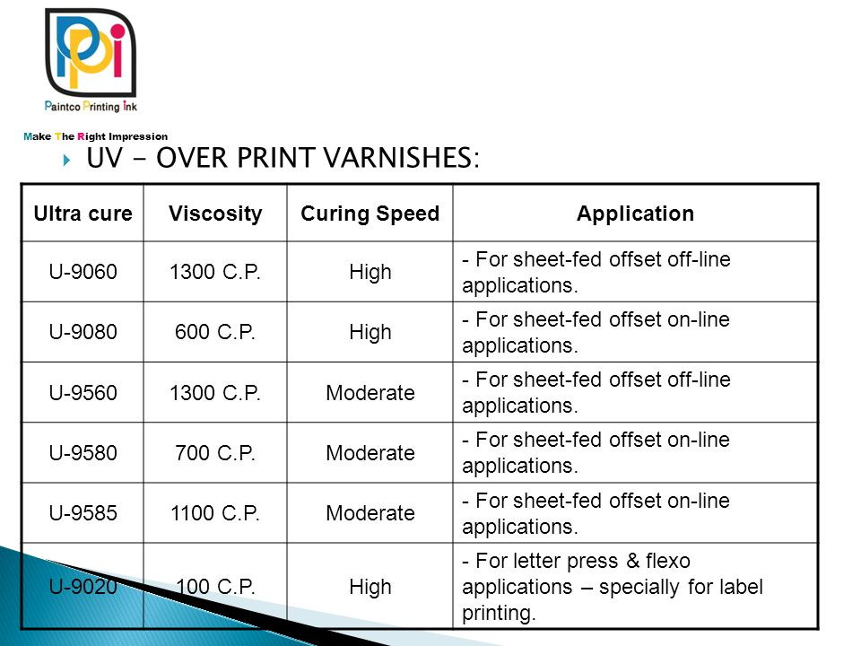  UV - OVER PRINT VARNISHES: Ultra cureViscosityCuring SpeedApplication U-90601300 C.P.High - For sheet-fed offset off-line applications. U-9080600 C.