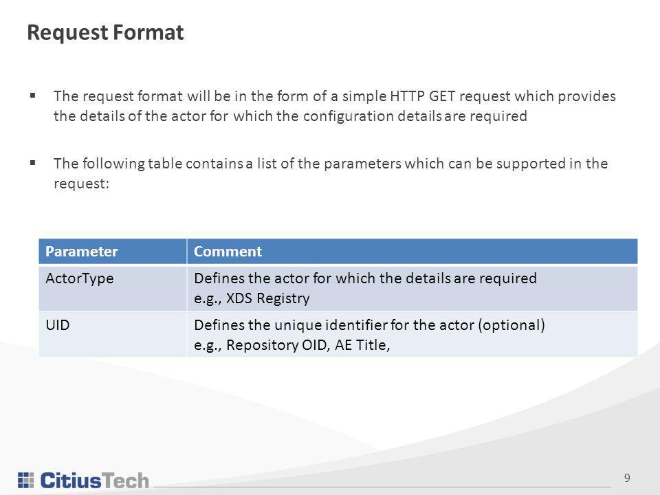 9 Request Format  The request format will be in the form of a simple HTTP GET request which provides the details of the actor for which the configuration details are required  The following table contains a list of the parameters which can be supported in the request: ParameterComment ActorTypeDefines the actor for which the details are required e.g., XDS Registry UIDDefines the unique identifier for the actor (optional) e.g., Repository OID, AE Title,