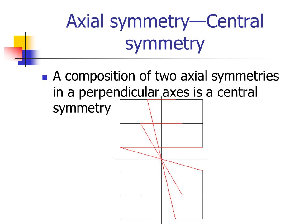 Axial symmetry—Central symmetry A composition of two axial symmetries in a perpendicular axes is a central symmetry