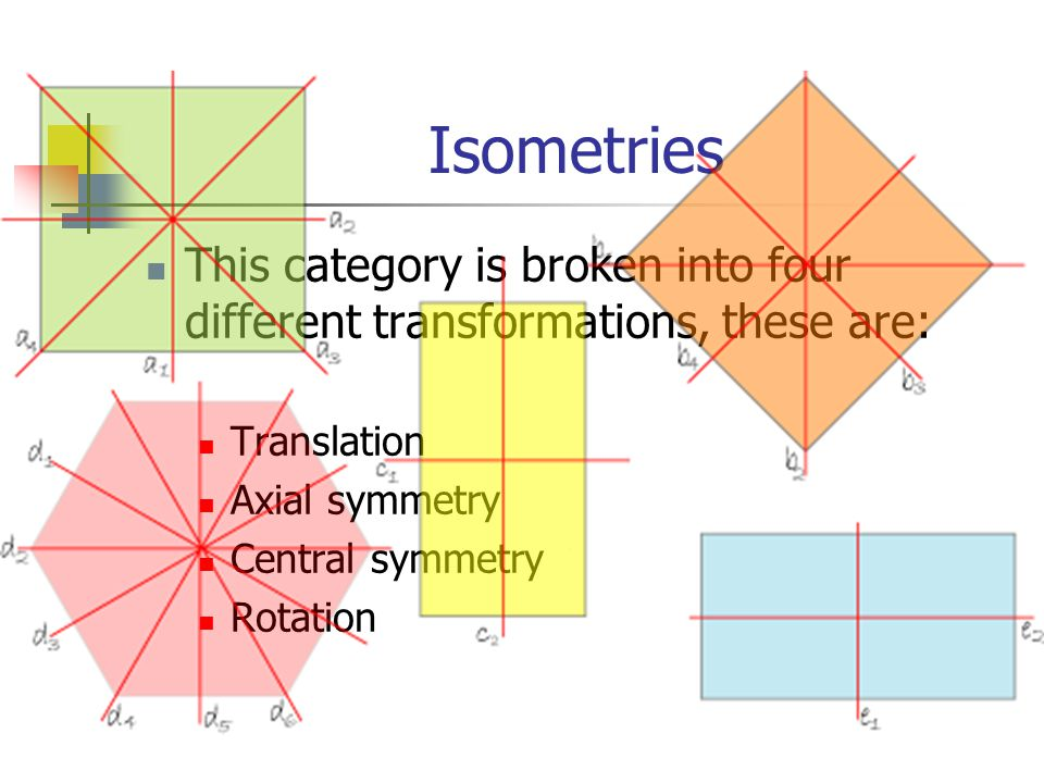 Isometries This category is broken into four different transformations, these are: Translation Axial symmetry Central symmetry Rotation